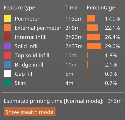 analysis print